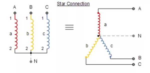 How to work star delta in a transformer - Quora