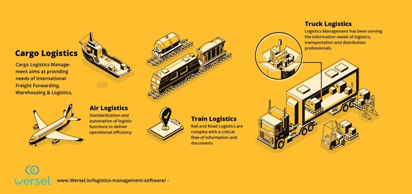 What is the difference between logistics and transportation