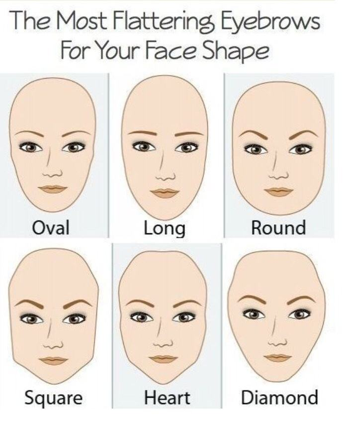 How To Tell What The Best Shape For Your Eyebrows Is Given Your