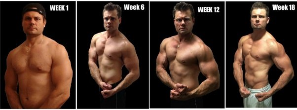 6-Month Intermittent Fasting Transformation