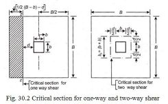 What is the different between one way shear and two way