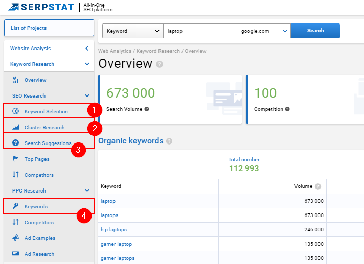 How to increase cpc in adsense - Quora