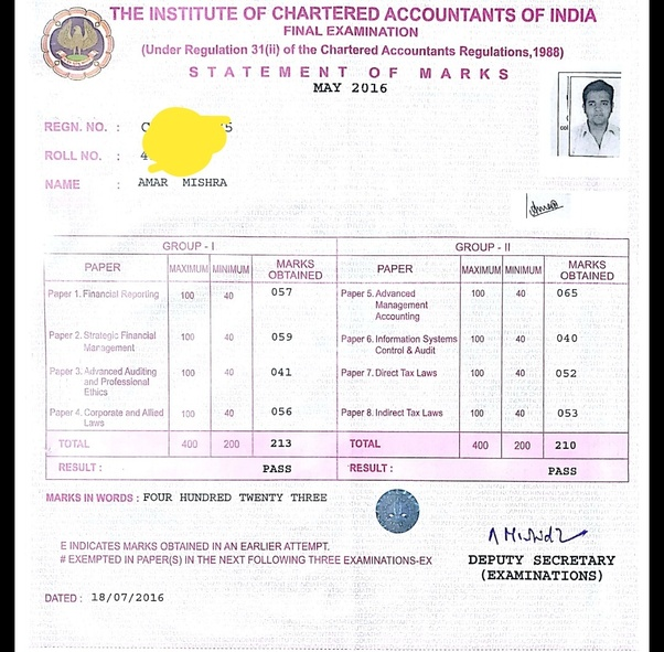 How does an ICAI marksheet look like? How does it get delivered to a