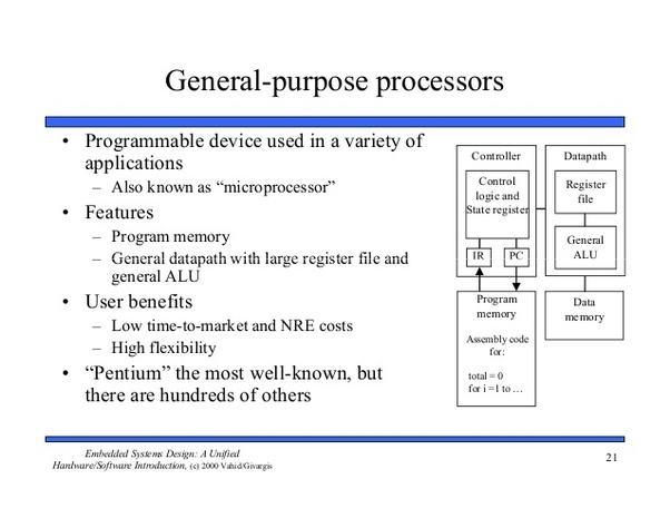 What Is A Difference Between General Purpose Processor And