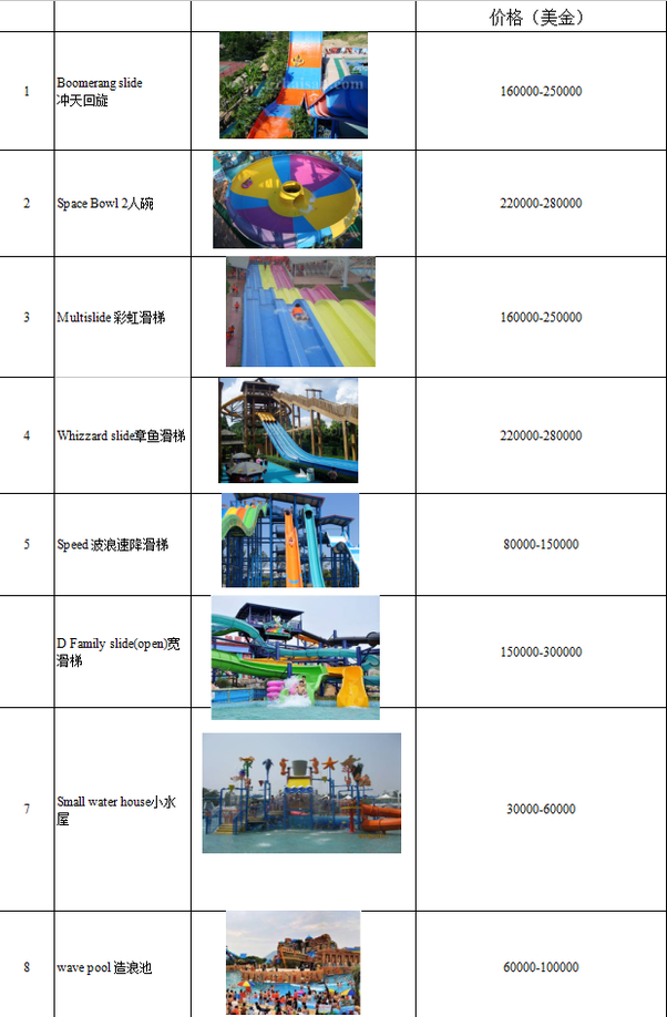 How much does it cost to build a water park quora - How much to build an indoor swimming pool ...