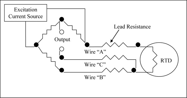... the error induced by wire resistance, then you use the third wire in a simple variation of the 4 point Kelvin measurement (thanks to Bob Weiss comment)
