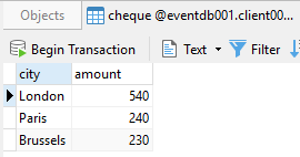 How can sum the values of two tables into one table in SQL