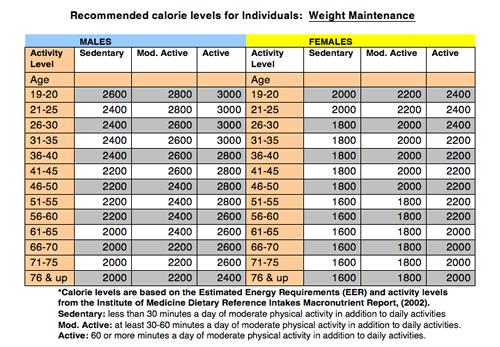 uk dietary guidelines educator guide