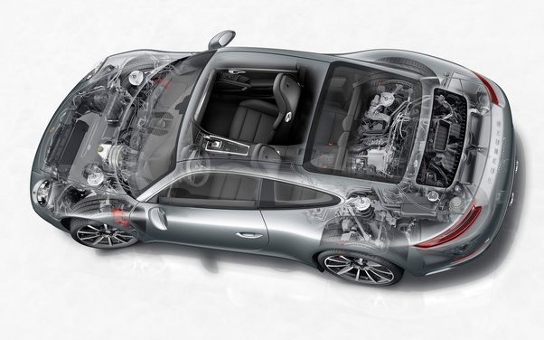 The Cayman GT4 Is Getting Rave Reviews (e.g. Winning Evou0027s Car Of The Year:  2015 Evo Car Of The Year Finalists), Beating Out Itu0027s Bigger Brother  Because The ...