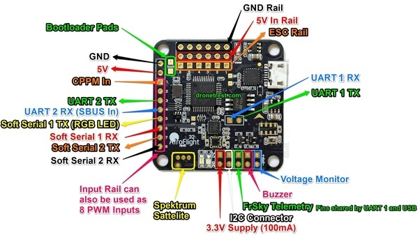 Do you need a microcontroller arduino to add sensors