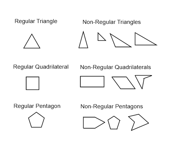 What are some examples of irregular polygons? - Quora