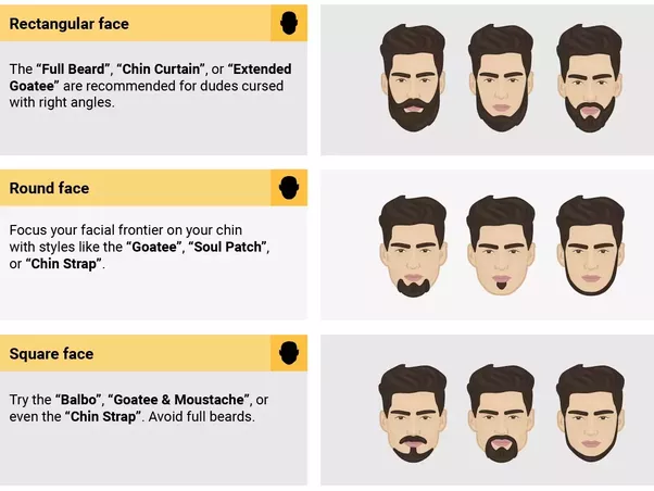 Hairstyles For Men According To Face Shape Online: What Are The Best Hairstyles And Beard Styles Best Suited
