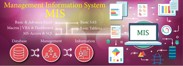 What is the duration and course fee for VBA Excel in Delhi? - Quora