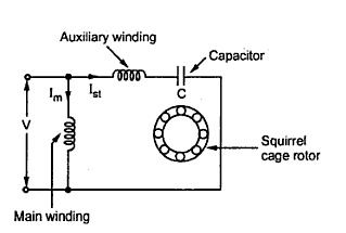 How does a single phase induction motor work? - Quora