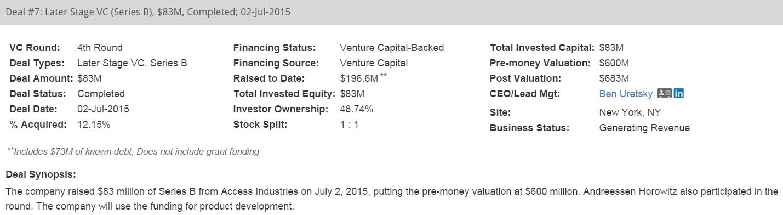 At what valuation did DigitalOcean raise their $83M Series B