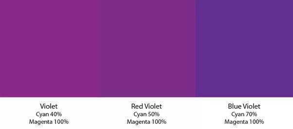 how to make magenta purple quora