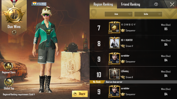 How can one become a Conqueror in PUBG Mobile in just one