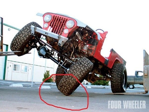 Cars and automobiles what are the advantages and disadvantages of these are indepedndent suspension systems both wheels can move freely independent of each other only under ideal condition publicscrutiny Images