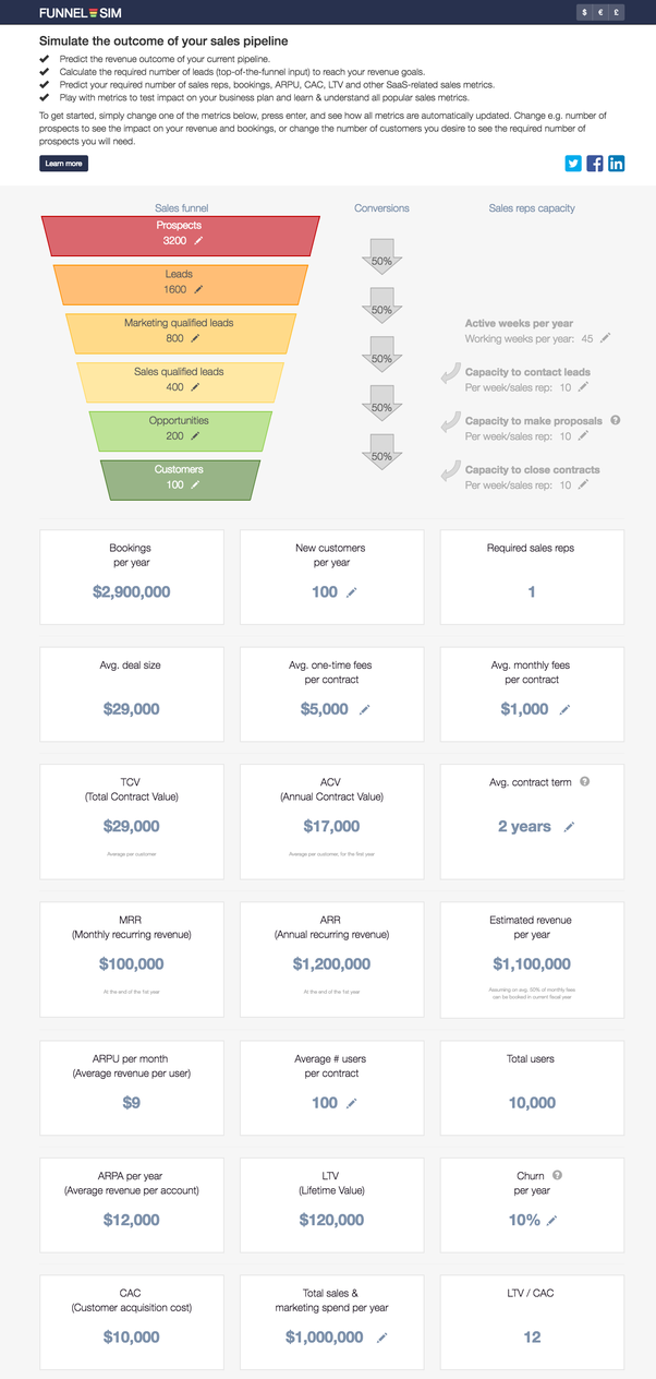 how to calculate the ltv in a subscription saas business