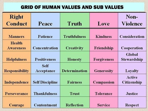 What are some values in life