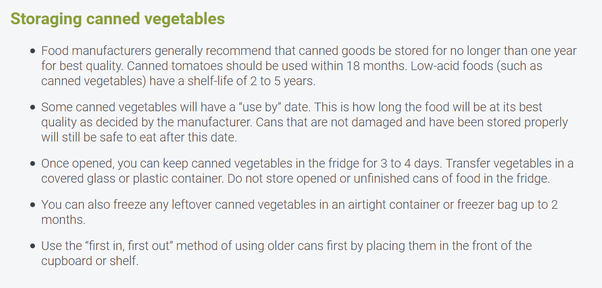All About Canned Vegetables