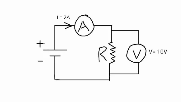 a part of a circuit diagram shows the ammeter connected in