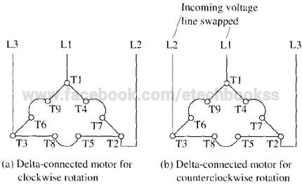 How can direction of rotation of 3 phase induction motor ...  Volt Two Sd Motor Wiring Diagram on
