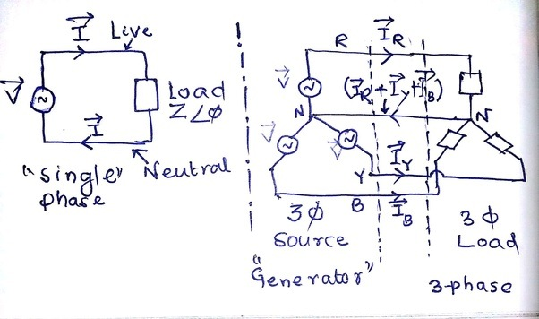 What is the meaning of the term phase in electrical? - Quora