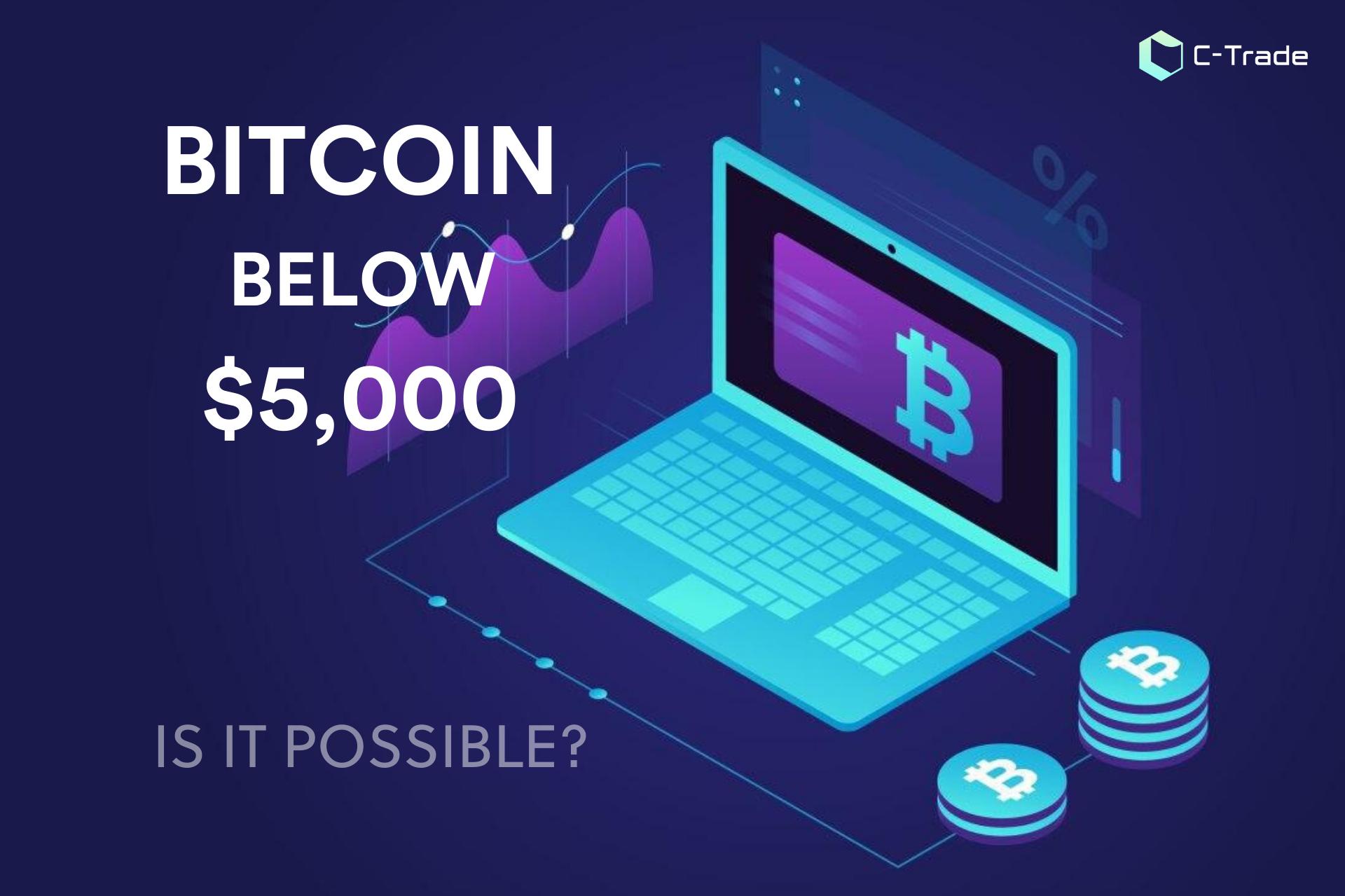 futures bitcoin interattivo simbolo broker)