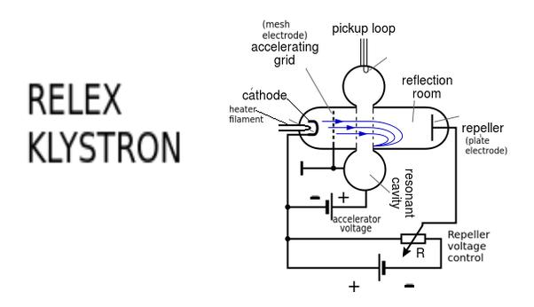 reflex klystron pdf