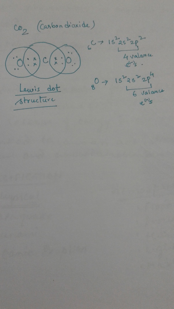 how to draw the co2 lewis structure quora rh quora com Dot Diagram C2H4 co2 dot cross diagram
