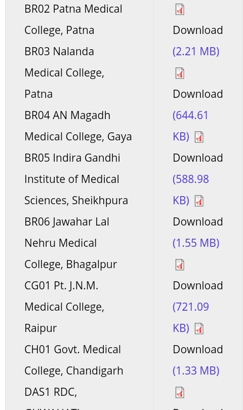 Is there any bond money in PMCH, Patna for an MBBS? - Quora