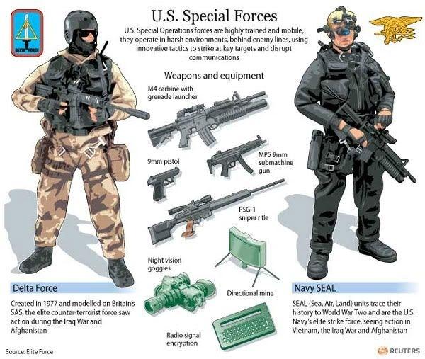 Do U S  Navy SEALs go through harder training than Delta Force? - Quora
