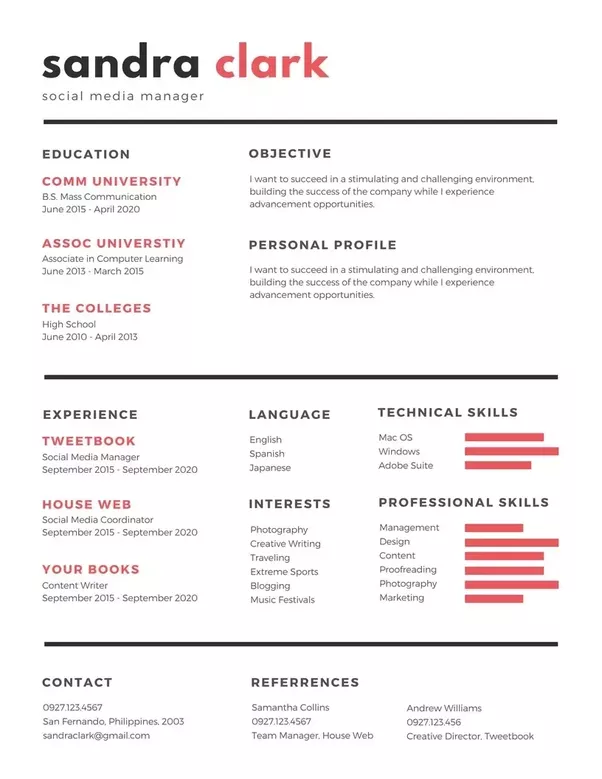 how to find something impressive in a resume