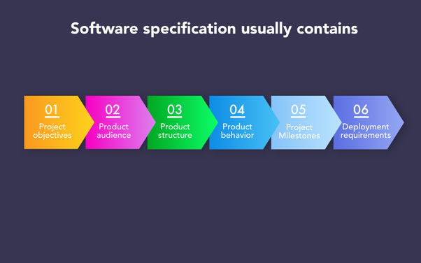 software requirement system This srs template pack includes a 29-page software requirements specification template, use case,  4 system requirements 41 software requirements.