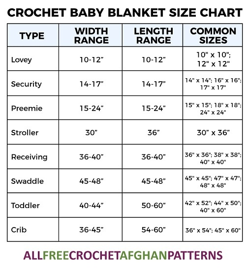 What Is The Size Of A Crochet Baby Blanket Quora
