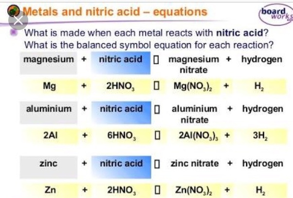 How Does Magnesium React With Nitric Acid Quora