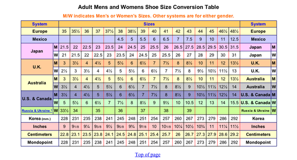 Shoe size conversion chart uk to eu