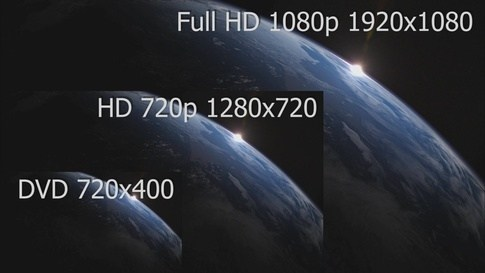 picture quality 720p vs 1080p vs 411golkes