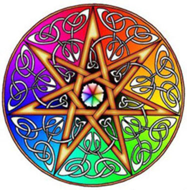 What Is The Wiccan Star Called And Why Is It Important Quora