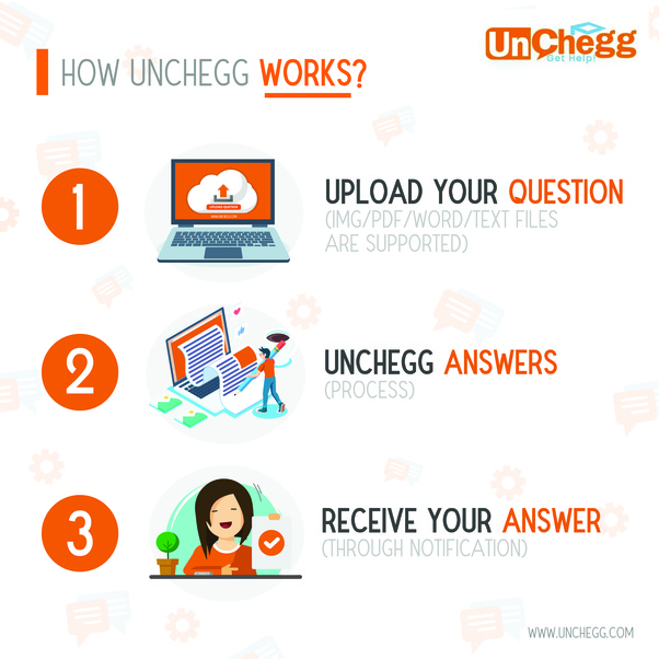 How to earn money on chegg - Quora