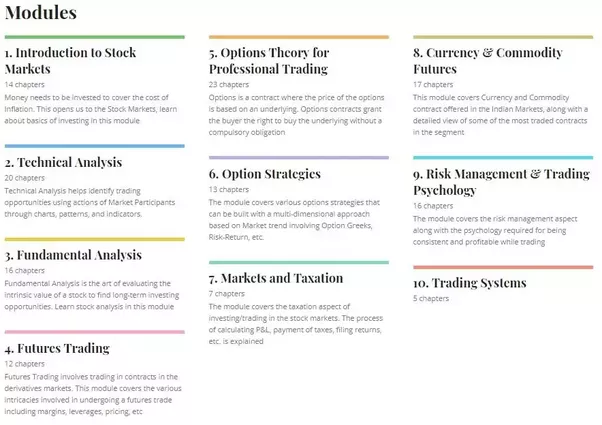 How to start learning about the stock market in India? What