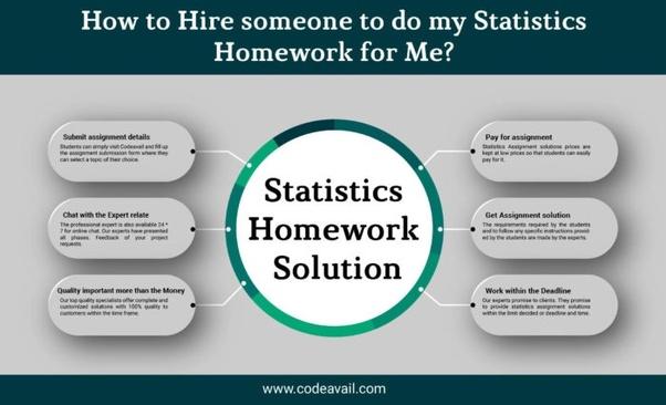 Do my stats homework