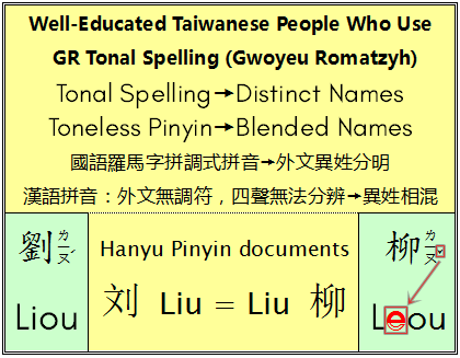 What are some Chinese names where if pronounced with a
