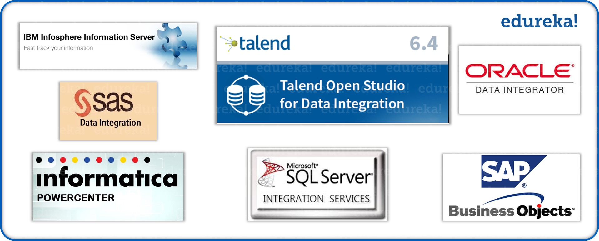 What are the advantages of using an ETL tool vs  handed coding? And