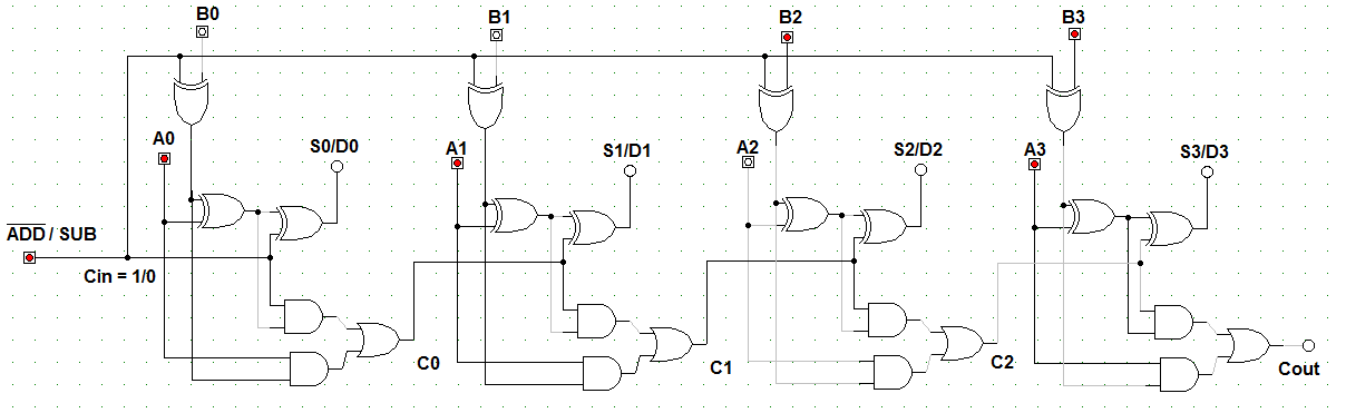 What is the logic diagram of 4 bit subtractor? - Quora  Bit Subtractor Logic Diagram on