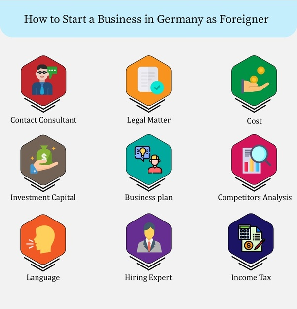 How to start a business in Germany as Non-resident of