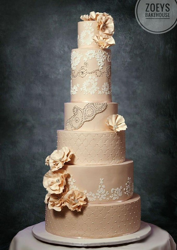 How To Decorate A Wedding Cake On A Day Quora