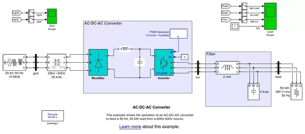 What is the meaning of the inductor symbol after the AC\\DC\\AC ...