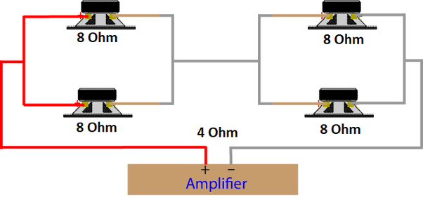 two 8 ohm speakers in series will offer a 16 ohm load, if you connect those  to another two 8 ohm speakers in series with